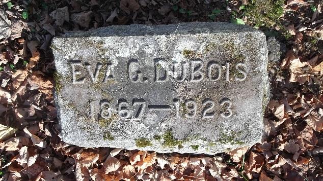 Eva <i>Gannett</i> DuBois