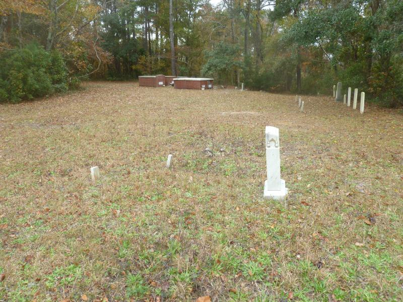 George Family Cemetery