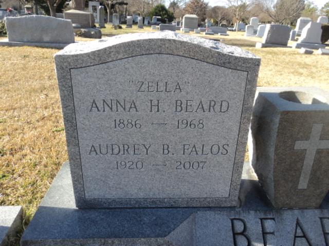 Anna Lazella <i>Hubbell</i> Beard
