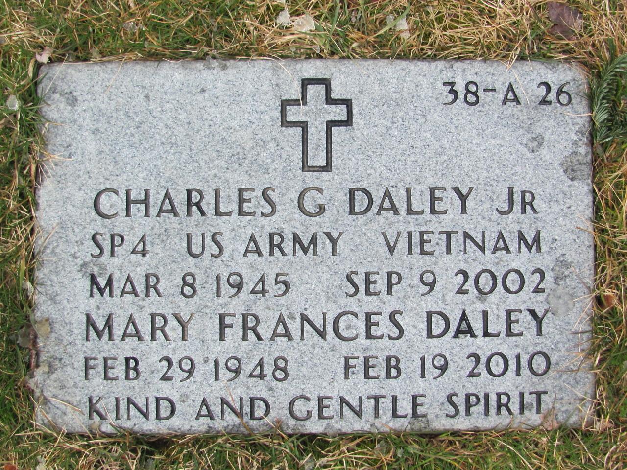 Charles Gerard Daley, Jr