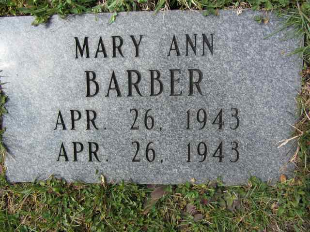 Mary Ann Barber