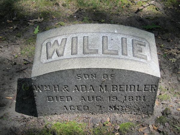 Willie Beidler