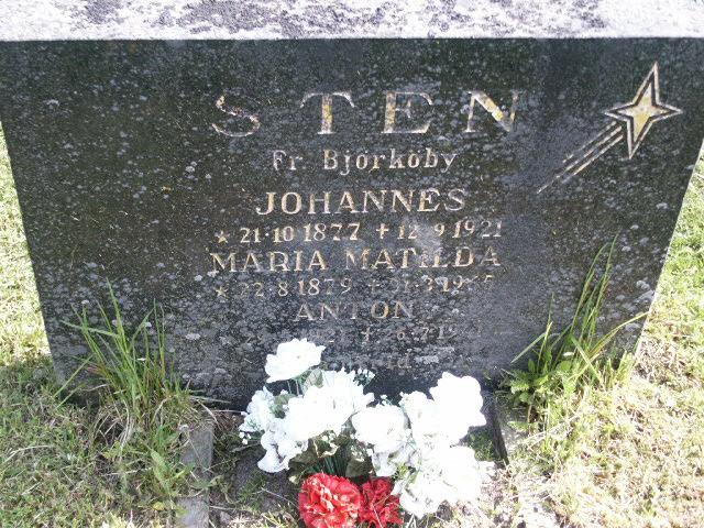 Johannes Sten