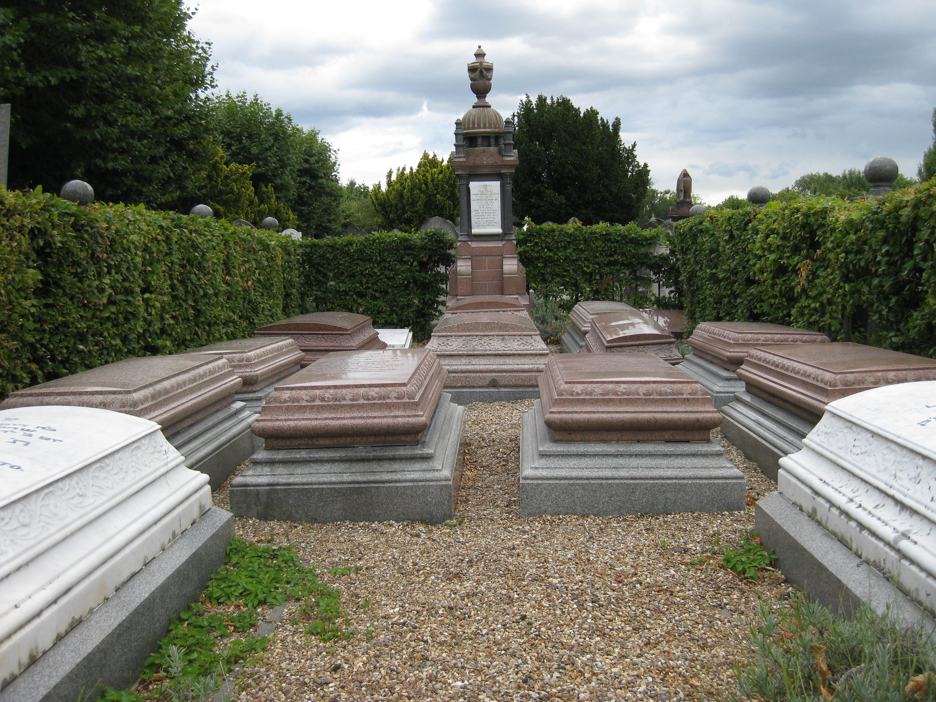 Willesden United Synagogue Cemetery
