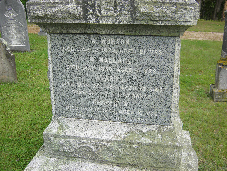 W. Morton Barss