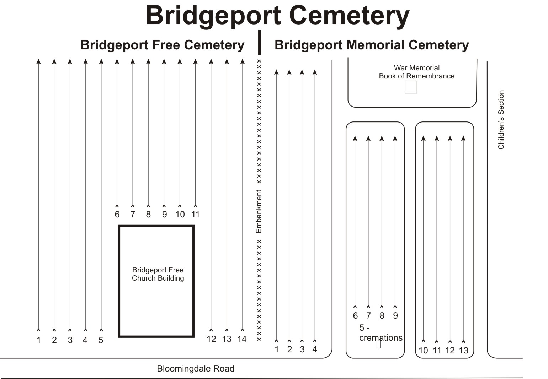 Bridgeport Memorial Cemetery in Kitchener, Ontario - Find A Grave ...