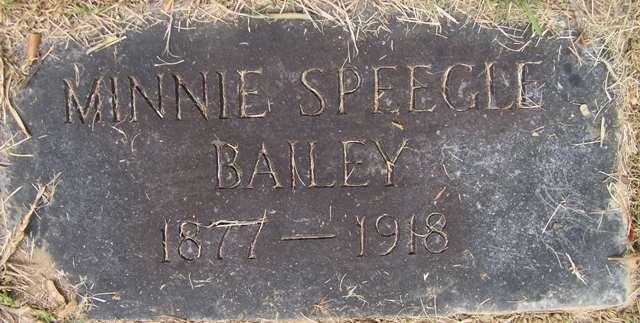 Minnie <i>Speegle</i> Bailey