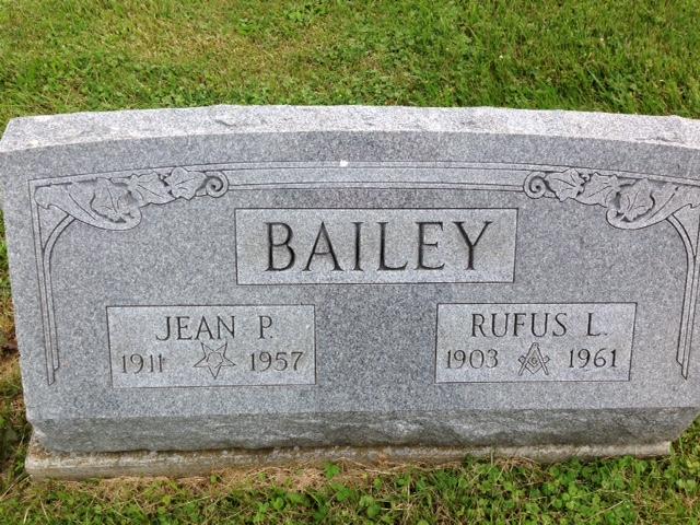 Rufus L Bailey