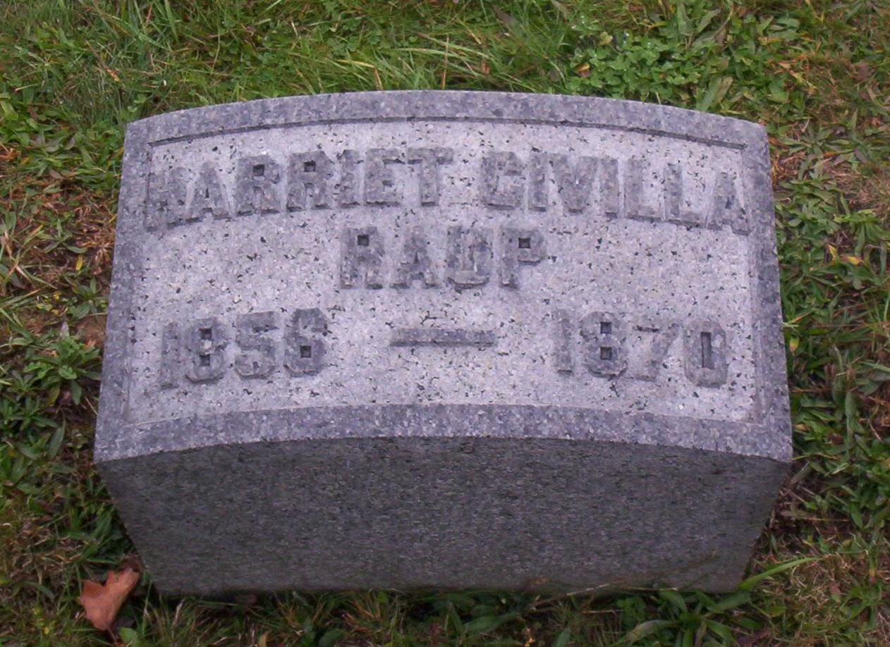 Harriet Civilla Raup