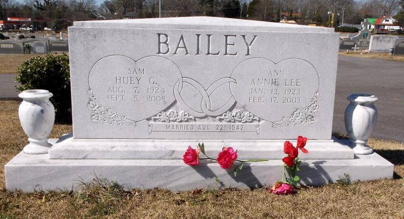 Annie Lee <i>Cofield</i> Bailey
