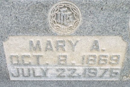 Mary Alice Alice <i>Childers</i> Conner