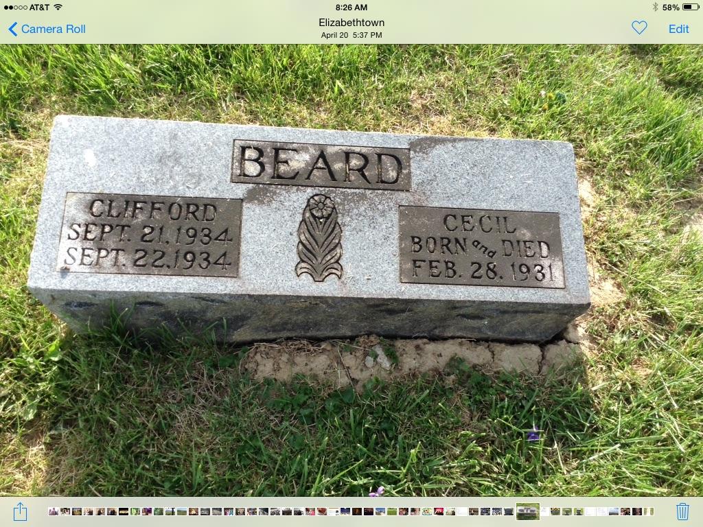 Cecil Beard