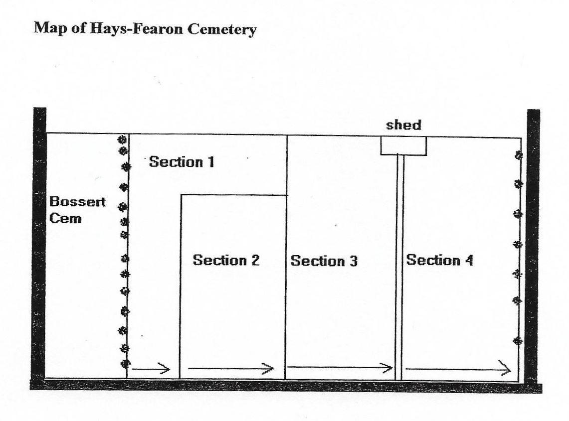 Hays-Fearon Cemetery