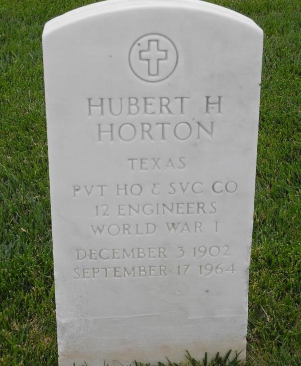 Hubert Howard Horton