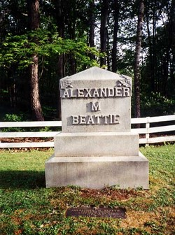 Alexander Mitchell Beattie