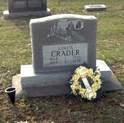 Linus Crader