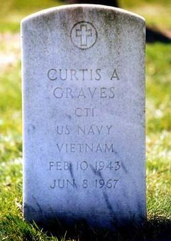 Curtis Allan Graves