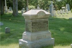 Alice I. <I>Sanford</I> Smith