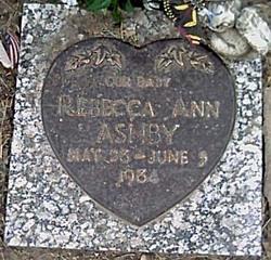 Rebecca Ann Ashby