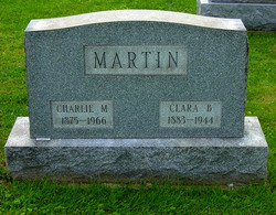 Clara B. <I>Power</I> Martin