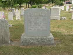 William E. Battles