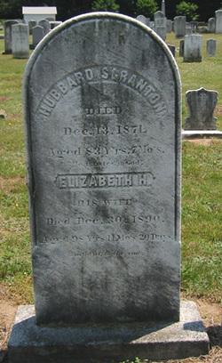 Elizabeth H. <I>Auger</I> Scranton