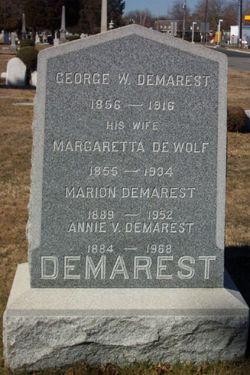 Margareta <I>De Wolf</I> Demarest