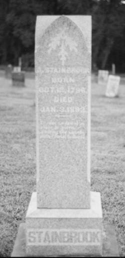Abraham Stainbrook
