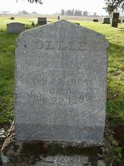 "Olive ""Ollie"" Bolter"