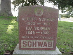 Ida <I>Ruegg</I> Schwab
