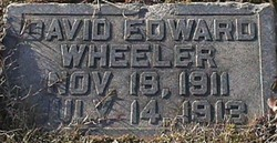 David Edward Wheeler