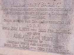 Adelaide Ann <I>Worth</I> Bagley