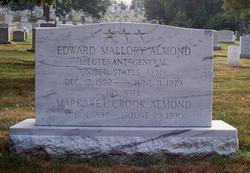 Margaret <I>Crook</I> Almond