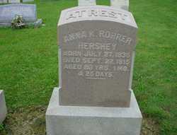 Anna Kauffman <I>Rohrer</I> Hershey