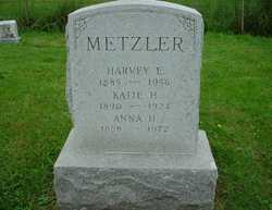 Harvey Erb Metzler