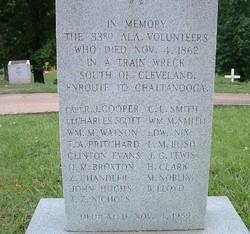 33rd Alabama Volunteers Memorial