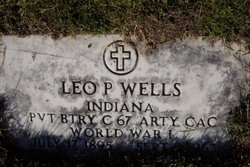 Leo P. Wells