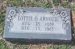Lottie Olena Arnold