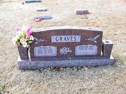 Thomas M. Graves