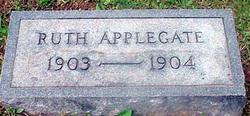 Ruth Applegate