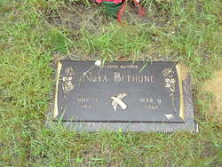 Nora Bethune