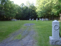 Woodbourne Synagogue Cemetery