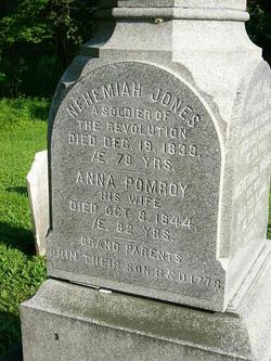 Anna Pomroy Jones