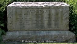 Thomas Greene Mathewson