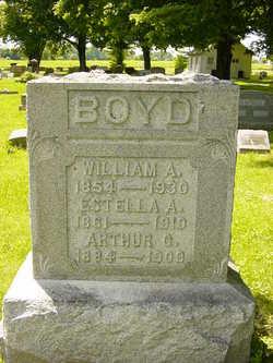 Arthur Glenn Boyd
