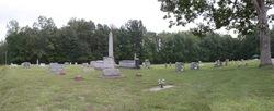Red Mountain Baptist Church Cemetery