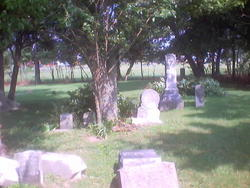 Muth Cemetery