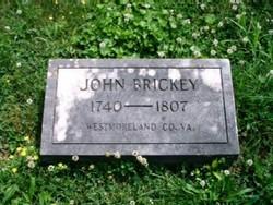 John Brickey