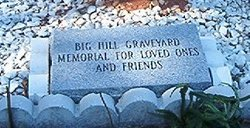 Big Hill Graveyard