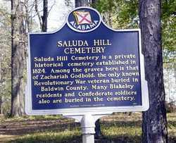 Saluda Hill Cemetery